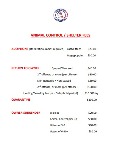 animal control or shelters fees of Animal Shelters in Eatonton Georgia or Putnam Country Animal Shelter GA